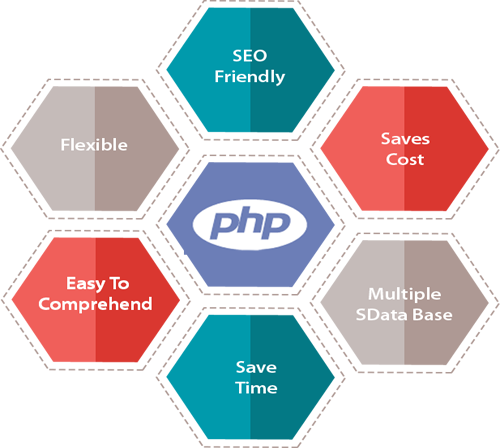 php_business