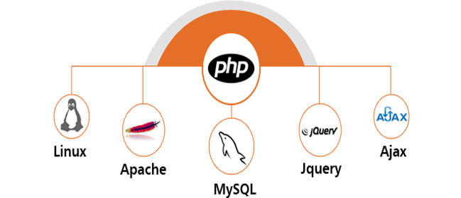 php_services